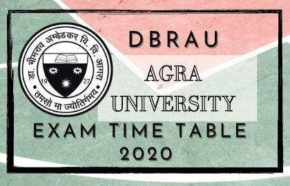 DBRAU Date Sheet 2021