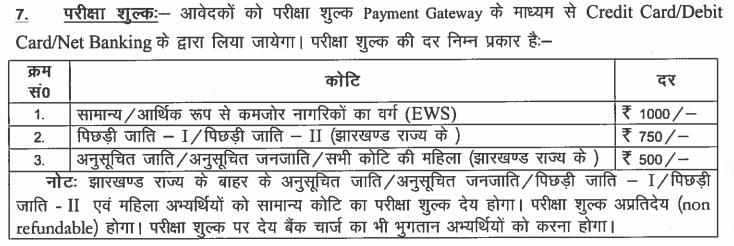 Jharkhand B.Ed Application Fee's