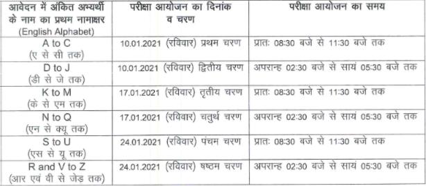 Patwari Exam Date 2021